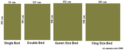Bed Sizes Single Double Queen And King Take Your Pick Aavaas Bedroom Furniture Reviews