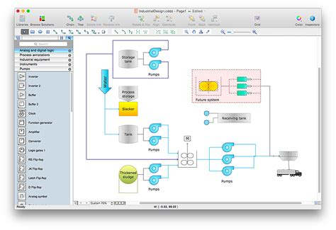 batch flow diagram wiring diagrams wiring diagram schemes