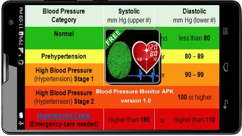 apk blood blood pressure monitor apk 1 0 for android free