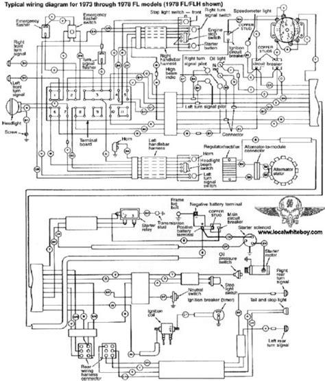 wiring diagram for 1976 harley davidson fxe readingrat net