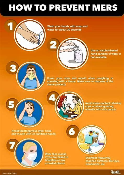 dealing  mers outbreak prevention  places  avoid