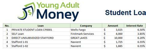 amortisation schedule example student loan repayment spreadsheet