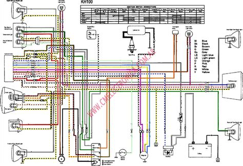 kawasaki ke 100 ignition wiring diagram kawasaki atv