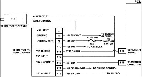 89 chevy wiring diagram 89 get free image about