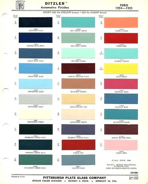 honda paint colors paint color ideas