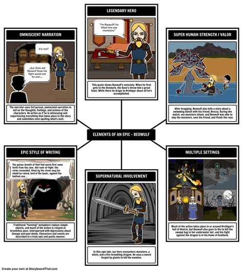 themes in the book grendel 23 best beowulf images on pinterest beowulf storyboard