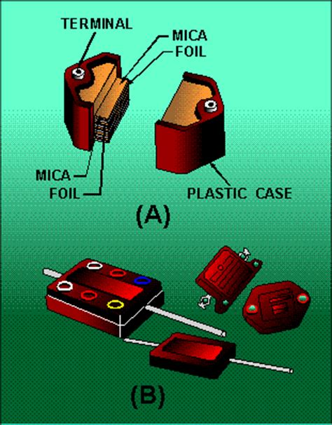 capacitor ceramic dielectric types embedded design