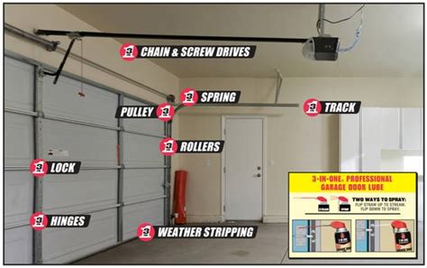 Grease For Garage Door best grease for garage door tracks specs price release