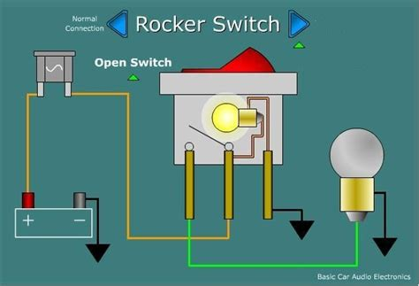 5 pin lighted rocker switch wiring diagram wiring diagrams