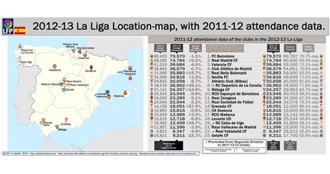 Spain La Liga Table by La Liga Table If Only Goals By Players Are Counted