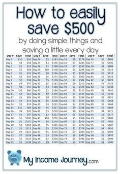 how to save $5,000 this year with the 52 week money