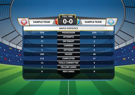 scoreboard template soccer scoreboard template vectors 04 vector cover free
