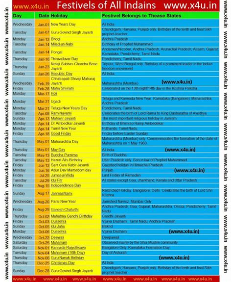 India Mba Rankings 2014 by X4u News Festivals Year Of 2014