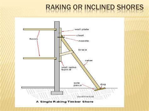 raking shores diagram shoring and underpinning
