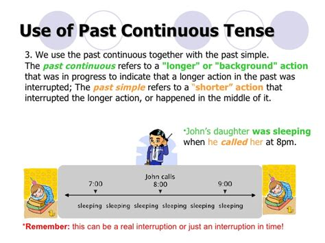 the pattern of past continuous tense f2f past continuous
