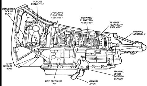 e40d transmission diagram ford 4r100 transmission parts diagram ford auto wiring