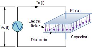 the reactance of a coupling capacitor at dc voltage is reactance of a capacitor in dc 28 images speaker electrical characteristics electricity
