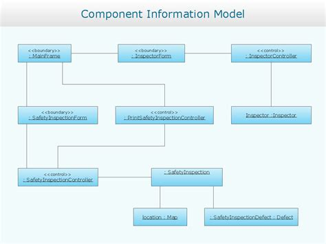 design uml diagrams uml object diagram 28 images uml 2 object diagrams an