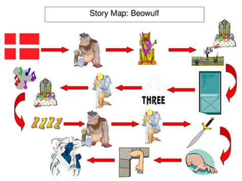 themes in stories ks2 ks2 story maps for iwb by bevevans22 uk teaching