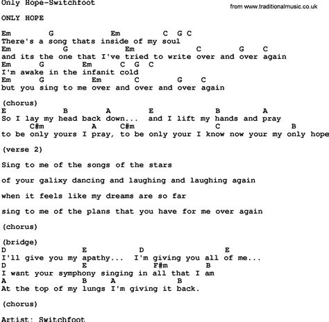 Only Hope Guitar Chords