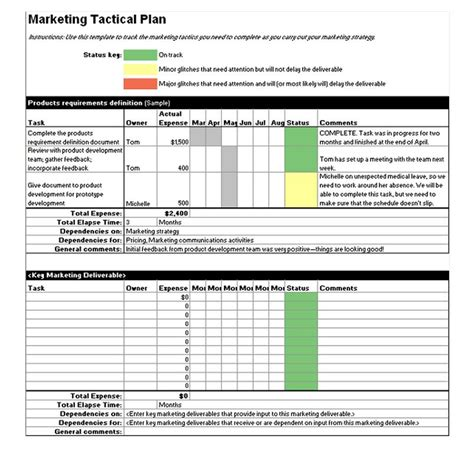 Marketing Plan Template tactical marketing plan template marketing tactical plan