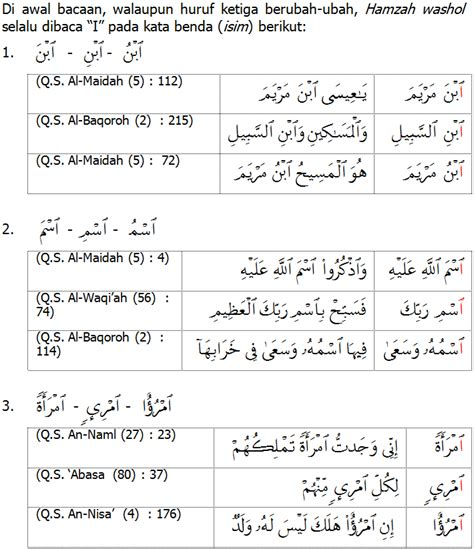 Contoh Notulen Rapat Nuzulul Quran by Belajar Tajwid Al Qur An