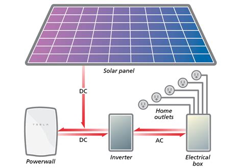 home wiring diagram for ups wiring diagram