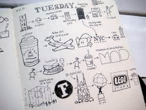 daily doodle diary icons diaries and journals on