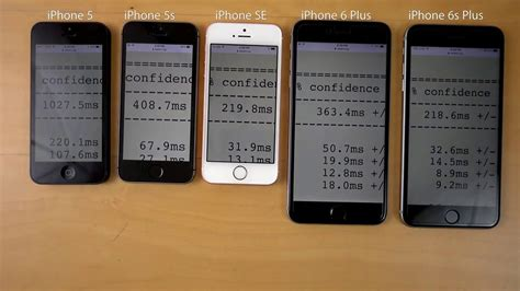 supreme iphone 5 5s 5se iphone 5se specifications and comparision with iphone