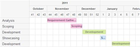 php format date from mysql timest jquery hour by hour timeline display of events mysql