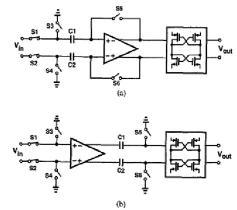 switched capacitor integrator gain switched capacitor integrator offset cancellation 28 images switched capacitor brevet