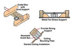 How To Mount A Ceiling Fan Box Installing A Ceiling Fan How To