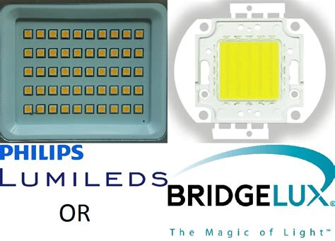 Lu Floodlight Philips 10w led flood light lumens efficiency 100lm w