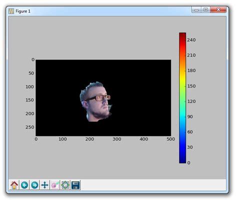 opencv tutorial with python python 数据科学入门教程 opencv csdn博客