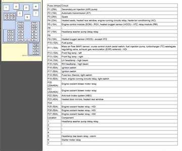 peugeot 406 estate fuse box layout wiring diagram manual