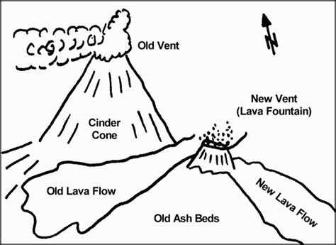 cinder volcano coloring page cinder cone volcano cross section cinder cone and old vent