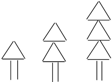 growing pattern using shapes algebraic patterns concept map assessment resource banks