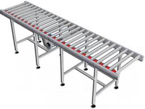roller beds citconveyors