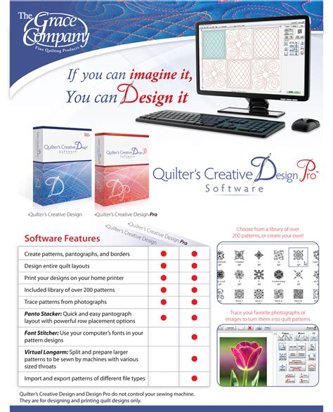 Quick Home Design Software | 100 quick home design software software for