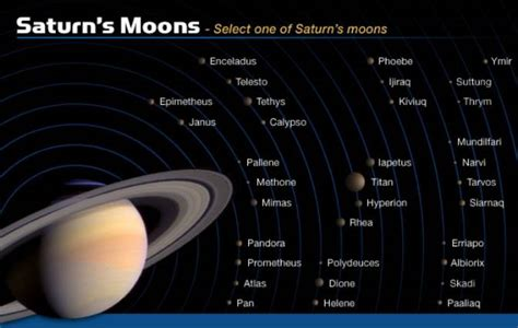 saturn systems astronews