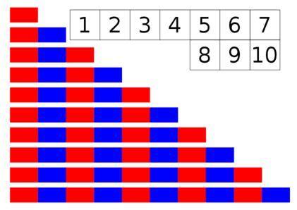 printable montessori rods 127 best 47 belki numeryczne images on pinterest maria