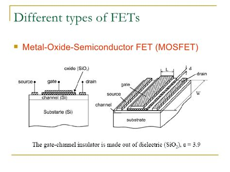 the integrated circuit hobbyist s handbook pdf mosfet and metal oxide semiconductor 28 images field effect transistor fet ppt emerging