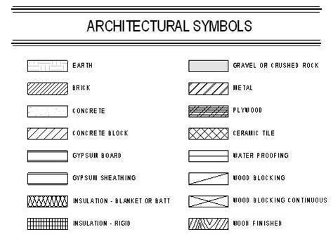 material design guidelines pdf architectural material symbols in section drawing