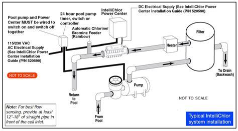 pentair pool switch wiring diagram pool free printable wiring diagrams