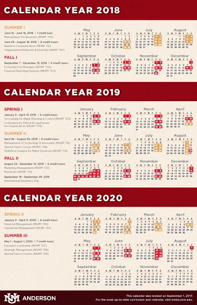 2019 Utexas Executive Mba Class Calendar by Calendar Schedule Course Descriptions