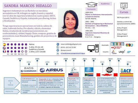 Plantillas De Curriculum Vitae Infografia Plantilla De Cv Estilo Infograf 237 A 100 Editable Y Gratis Gabriel Castellanos