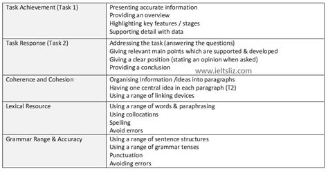 Essay Writing Criteria by Buy Essay Papers Here Model Essay Recount Trivalleyewaste Web Fc2