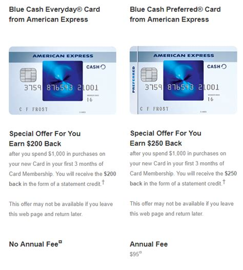 How To Get Cash Off An American Express Gift Card - american express blue card signup bonus infocard co