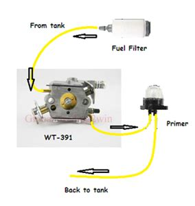 walbro fuel line diagram, walbro, get free image about