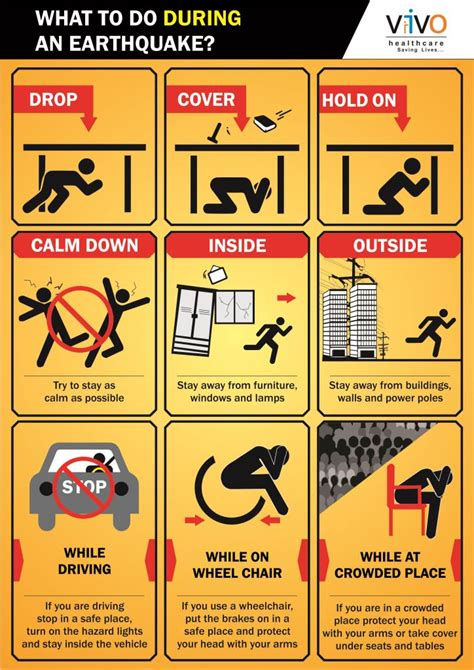 earthquake what to do earthquake safety poster www pixshark com images